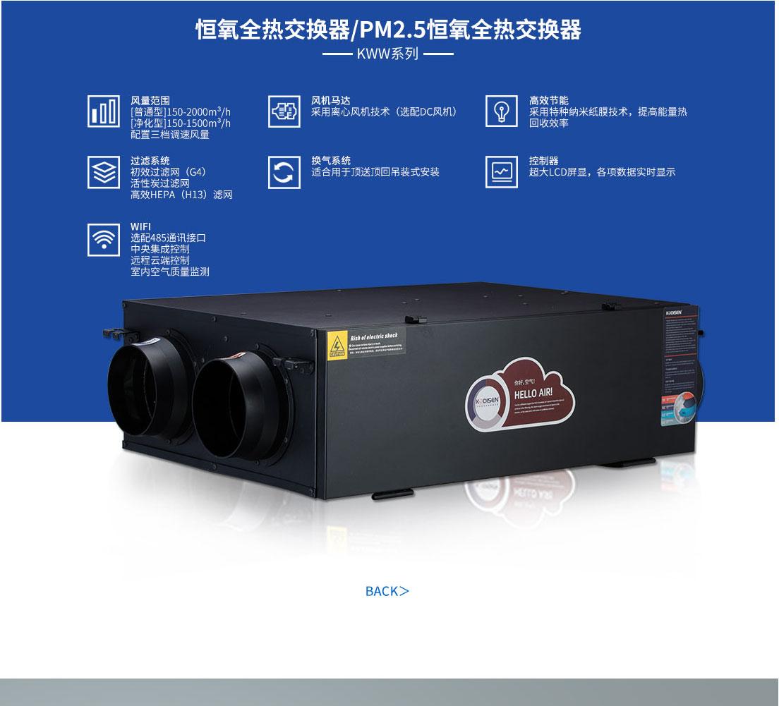 KWW系列PM2.5恒氧全热交换器