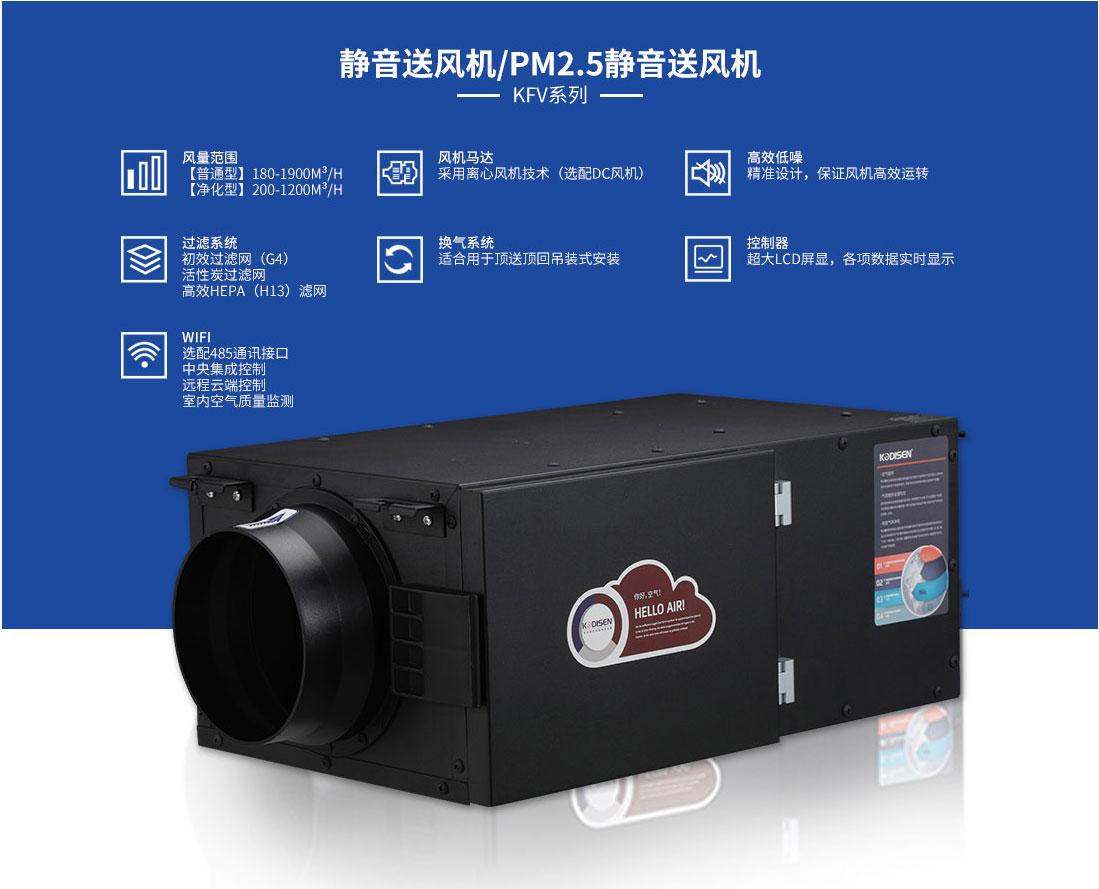 KHU系列PM2.5全热交换器